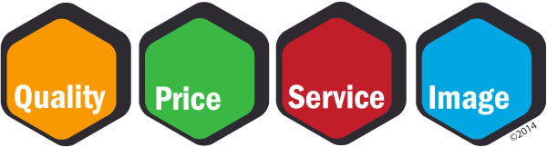 Marketing Value - Price, Service, Quality, Image